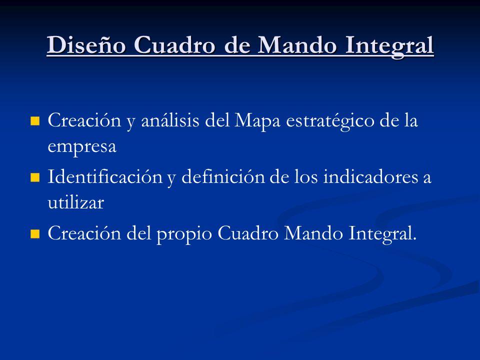 Diseño Cuadro de Mando Integral Creación y análisis del Mapa estratégico de la empresa Identificación y definición de los indicadores a utilizar Creac