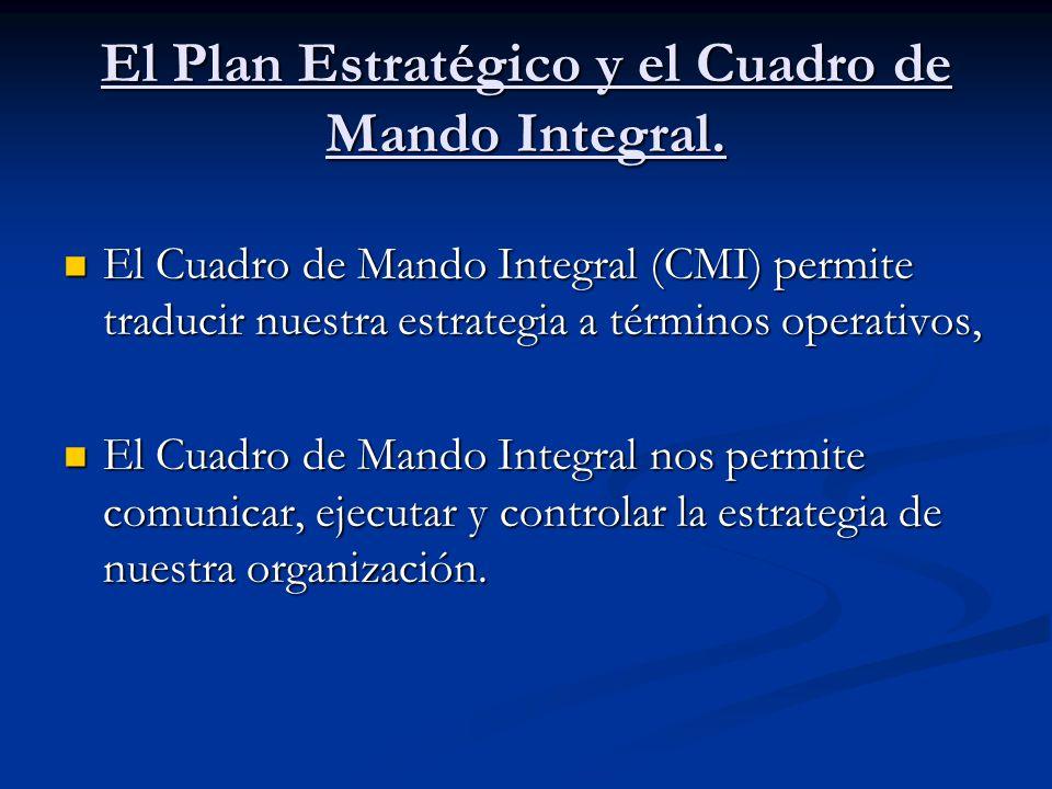 El Plan Estratégico y el Cuadro de Mando Integral. El Cuadro de Mando Integral (CMI) permite traducir nuestra estrategia a términos operativos, El Cua