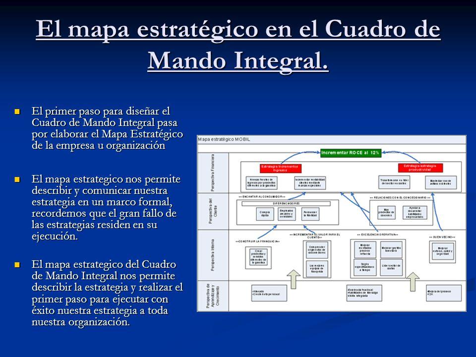 El mapa estratégico en el Cuadro de Mando Integral. El primer paso para diseñar el Cuadro de Mando Integral pasa por elaborar el Mapa Estratégico de l