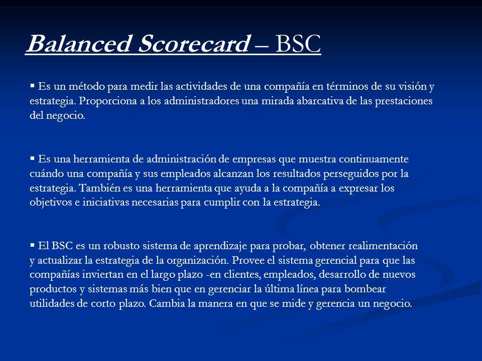 Balanced Scorecard – BSC Es un método para medir las actividades de una compañía en términos de su visión y estrategia. Proporciona a los administrado