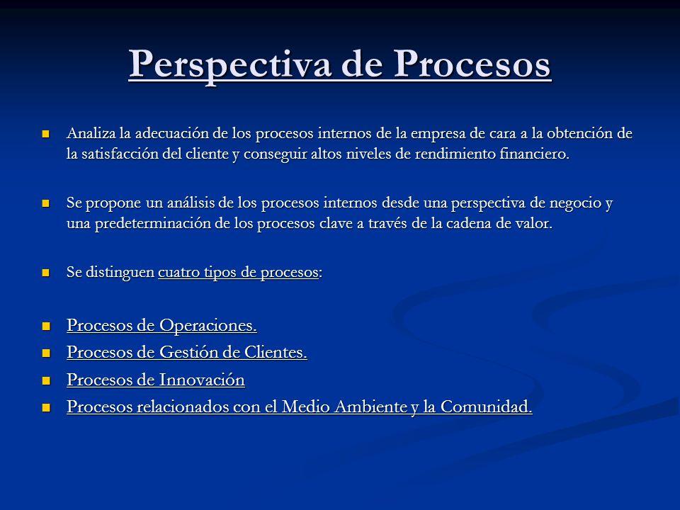 Perspectiva de Procesos Analiza la adecuación de los procesos internos de la empresa de cara a la obtención de la satisfacción del cliente y conseguir