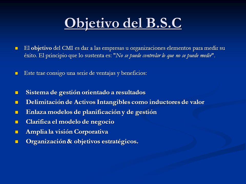 Objetivo del B.S.C El objetivo del CMI es dar a las empresas u organizaciones elementos para medir su éxito. El principio que lo sustenta es: