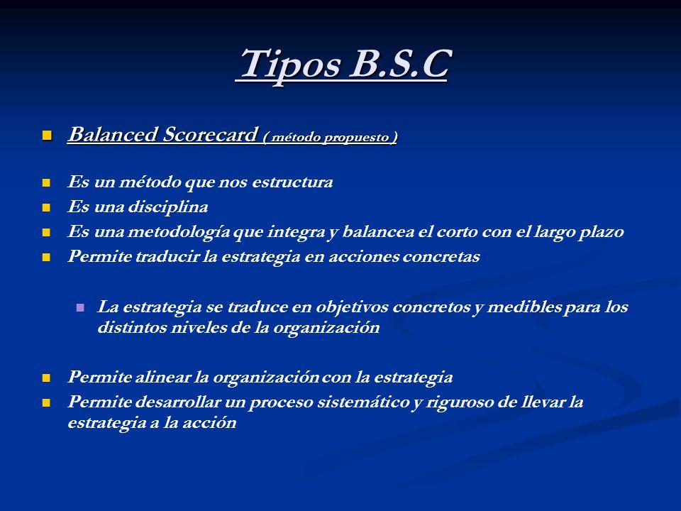 Balanced Scorecard ( método propuesto ) Balanced Scorecard ( método propuesto ) Es un método que nos estructura Es una disciplina Es una metodología q