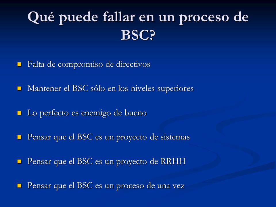Qué puede fallar en un proceso de BSC? Falta de compromiso de directivos Falta de compromiso de directivos Mantener el BSC sólo en los niveles superio