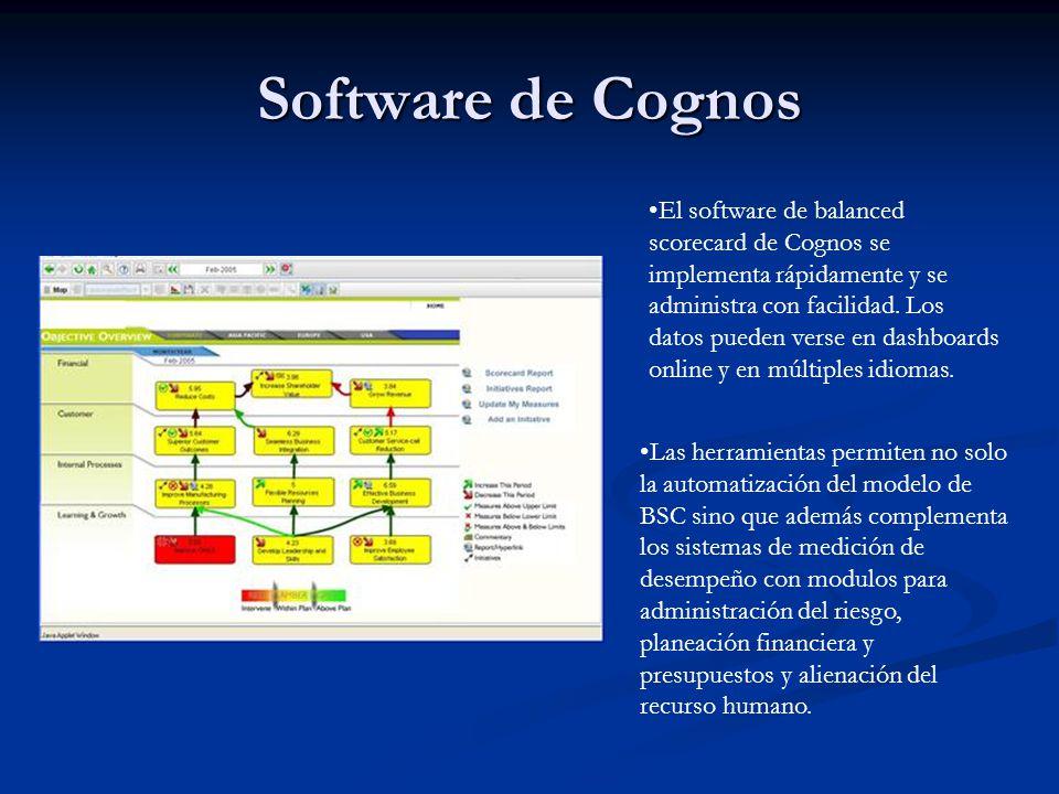 Software de Cognos El software de balanced scorecard de Cognos se implementa rápidamente y se administra con facilidad. Los datos pueden verse en dash