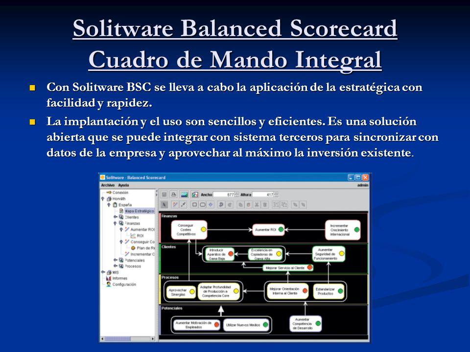 Solitware Balanced Scorecard Cuadro de Mando Integral Con Solitware BSC se lleva a cabo la aplicación de la estratégica con facilidad y rapidez. Con S