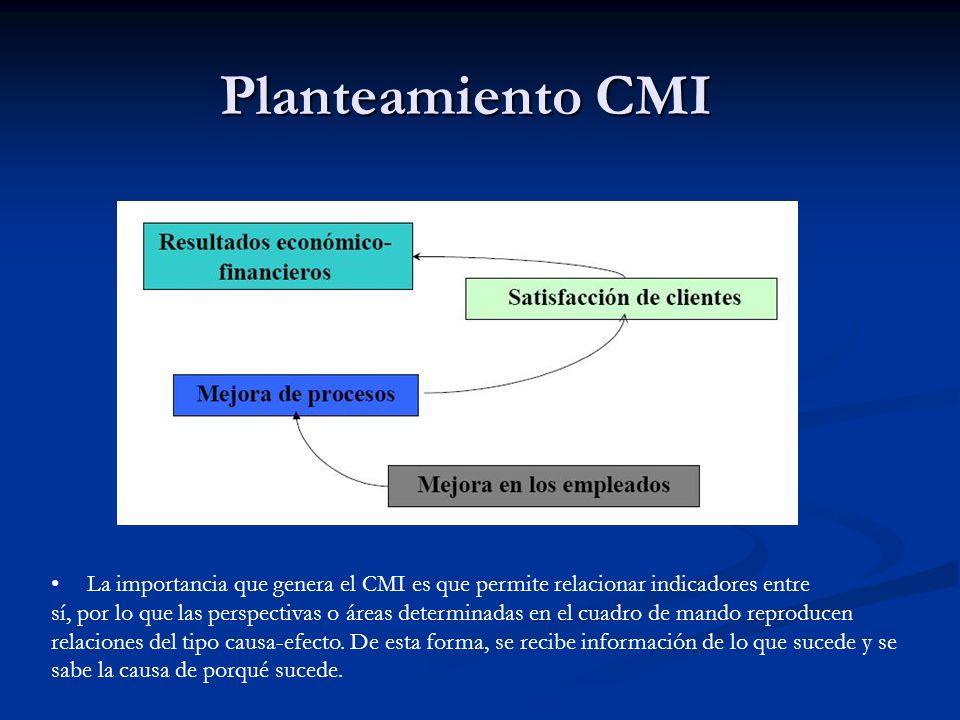 Planteamiento CMI La importancia que genera el CMI es que permite relacionar indicadores entre sí, por lo que las perspectivas o áreas determinadas en
