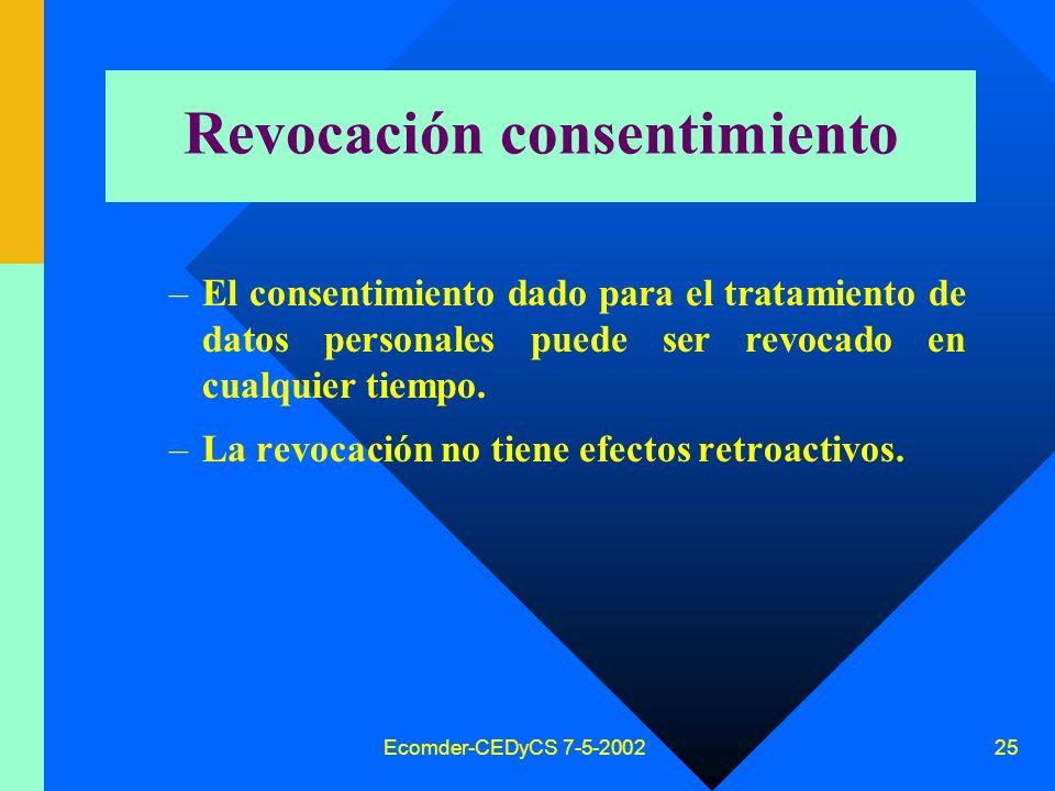 Ecomder-CEDyCS 7-5-2002 24 Individualizable Si está incluido con otras declaraciones, debe ser: –Expreso –Destacado –Previa notificación derechos art.