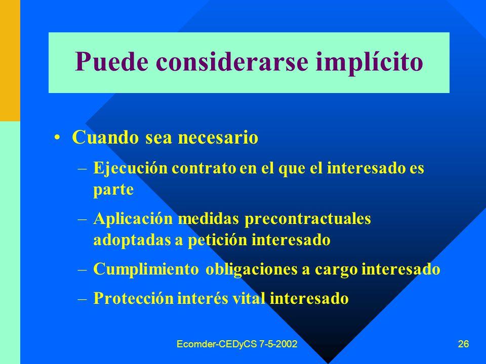 Ecomder-CEDyCS 7-5-2002 25 Revocación consentimiento –El consentimiento dado para el tratamiento de datos personales puede ser revocado en cualquier tiempo.