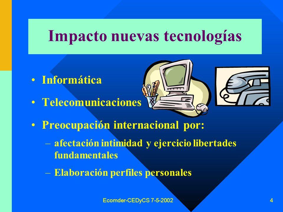 Ecomder-CEDyCS 7-5-2002 3 Introducción Derecho intimidad o vida privada y familiar –Intromisión arbitraria –derecho a que me dejen solo