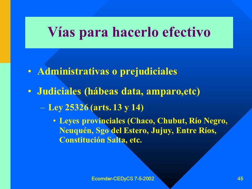 Ecomder-CEDyCS 7-5-2002 44 Titular derecho acceso Personas físicas También personas jurídicas ?