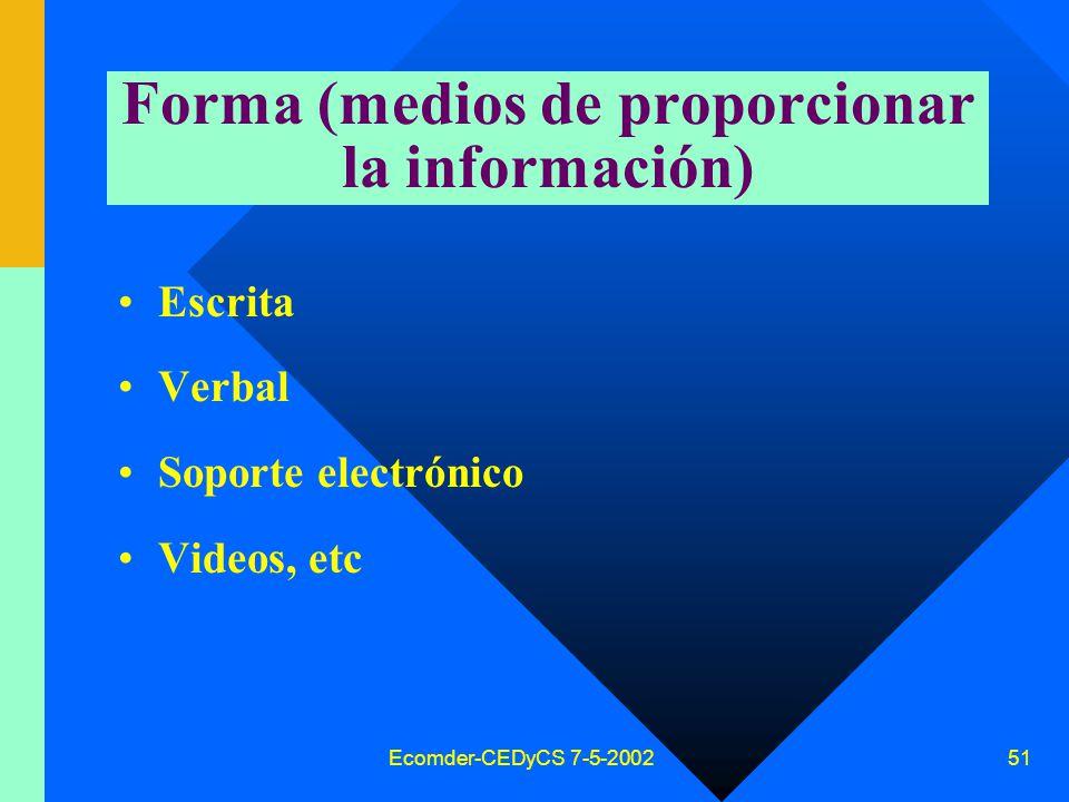 Ecomder-CEDyCS 7-5-2002 50 Amplitud en la información Todos los datos Aun los no solicitados No puede revelar datos sobre terceros –Comp.Dir.CE 46/95- Reglam.LORTAD