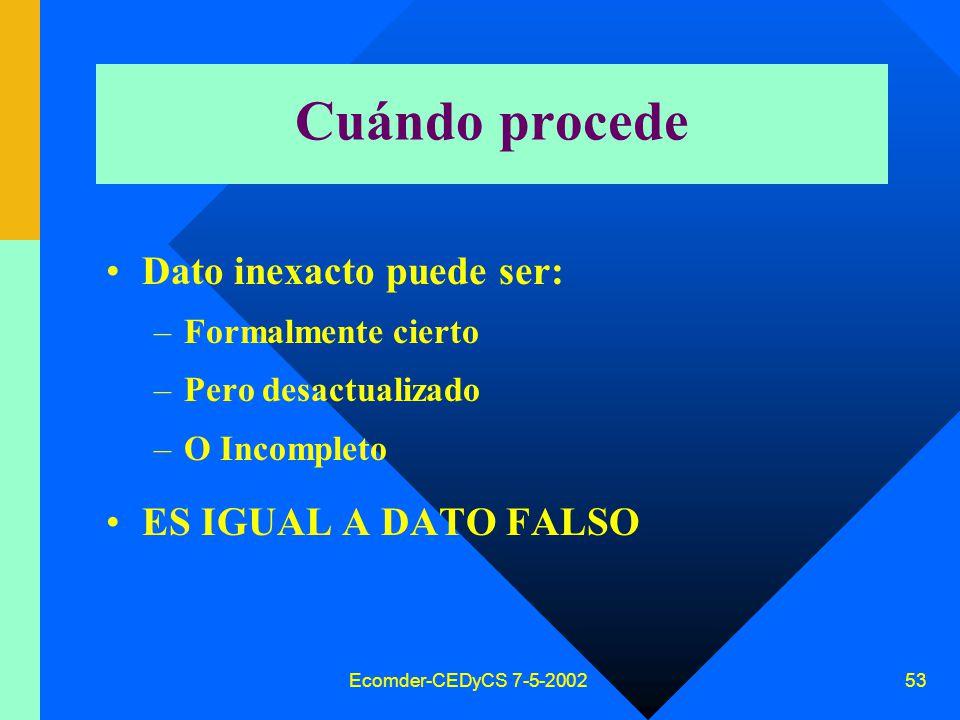 Ecomder-CEDyCS 7-5-2002 52 Rectificación, actualización, cancelación Datos falsos Datos Inexactos Datos desactualizados Datos discriminatorios