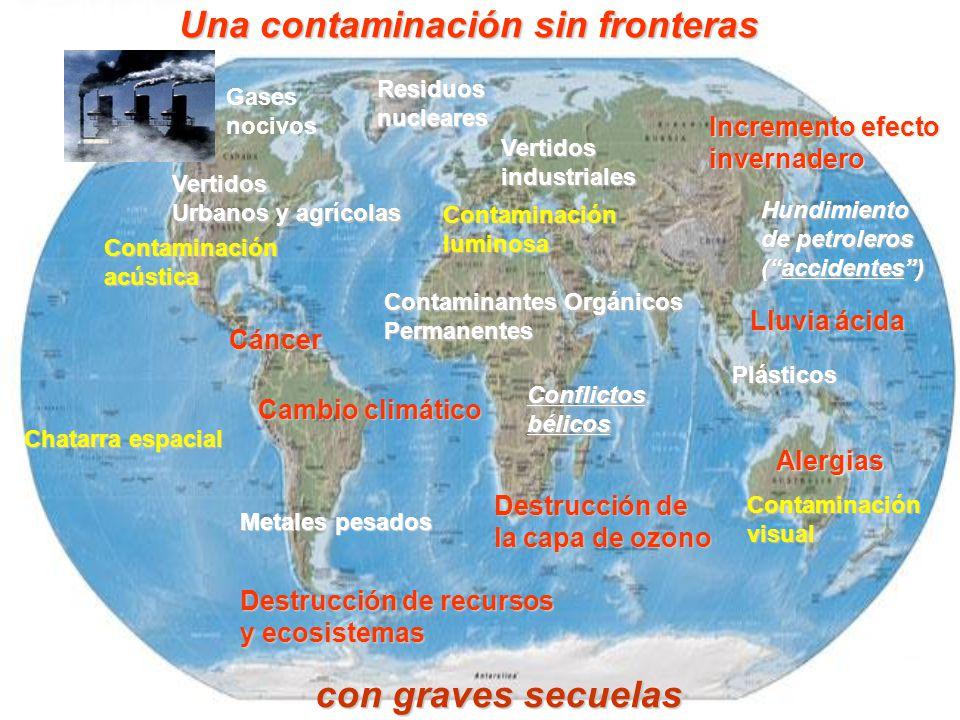 Metales pesados Vertidos Urbanos y agrícolas Residuos nucleares Contaminantes Orgánicos Permanentes Plásticos Cambio climático Alergias Gases nocivos