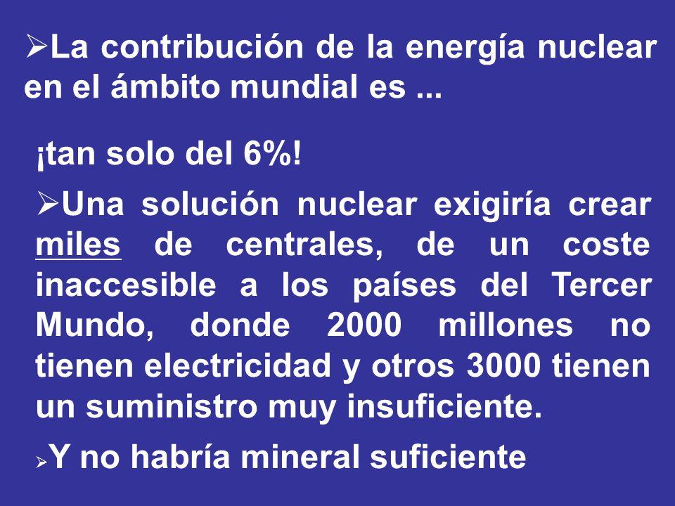 La contribución de la energía nuclear en el ámbito mundial es... ¡tan solo del 6%! Una solución nuclear exigiría crear miles de centrales, de un coste