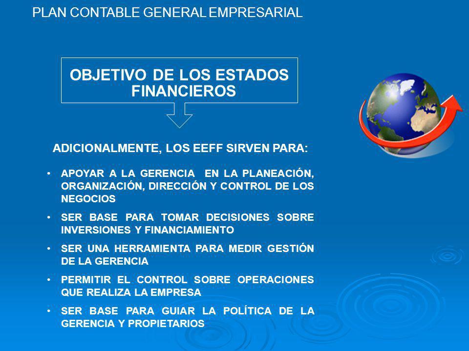 OBJETIVO DE LOS ESTADOS FINANCIEROS ADICIONALMENTE, LOS EEFF SIRVEN PARA: APOYAR A LA GERENCIA EN LA PLANEACIÓN, ORGANIZACIÓN, DIRECCIÓN Y CONTROL DE LOS NEGOCIOS SER BASE PARA TOMAR DECISIONES SOBRE INVERSIONES Y FINANCIAMIENTO SER UNA HERRAMIENTA PARA MEDIR GESTIÓN DE LA GERENCIA PERMITIR EL CONTROL SOBRE OPERACIONES QUE REALIZA LA EMPRESA SER BASE PARA GUIAR LA POLÍTICA DE LA GERENCIA Y PROPIETARIOS PLAN CONTABLE GENERAL EMPRESARIAL