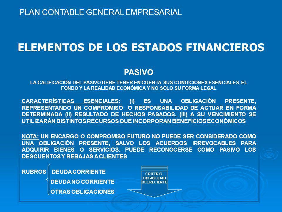 ELEMENTOS DE LOS ESTADOS FINANCIEROS PASIVO LA CALIFICACIÓN DEL PASIVO DEBE TENER EN CUENTA SUS CONDICIONES ESENCIALES, EL FONDO Y LA REALIDAD ECONÓMICA Y NO SÓLO SU FORMA LEGAL CARACTERÍSTICAS ESENCIALES: (i) ES UNA OBLIGACIÓN PRESENTE, REPRESENTANDO UN COMPROMISO O RESPONSABILIDAD DE ACTUAR EN FORMA DETERMINADA (ii) RESULTADO DE HECHOS PASADOS, (iii) A SU VENCIMIENTO SE UTILIZARÁN DISTINTOS RECURSOS QUE INCORPORAN BENEFICIOS ECONÓMICOS NOTA: UN ENCARGO O COMPROMISO FUTURO NO PUEDE SER CONSIDERADO COMO UNA OBLIGACIÓN PRESENTE, SALVO LOS ACUERDOS IRREVOCABLES PARA ADQUIRIR BIENES O SERVICIOS.