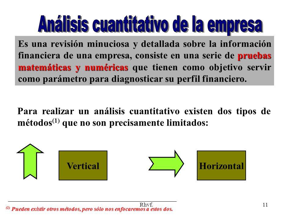 Rhvf.11 pruebas matemáticas y numéricas Es una revisión minuciosa y detallada sobre la información financiera de una empresa, consiste en una serie de