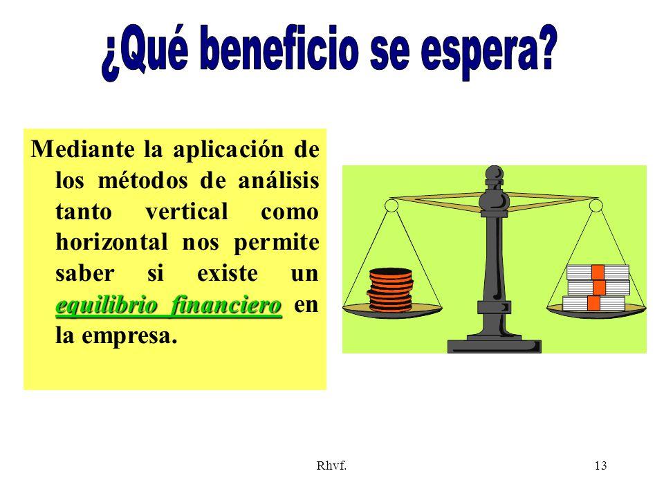 Rhvf.13 equilibrio financiero Mediante la aplicación de los métodos de análisis tanto vertical como horizontal nos permite saber si existe un equilibr