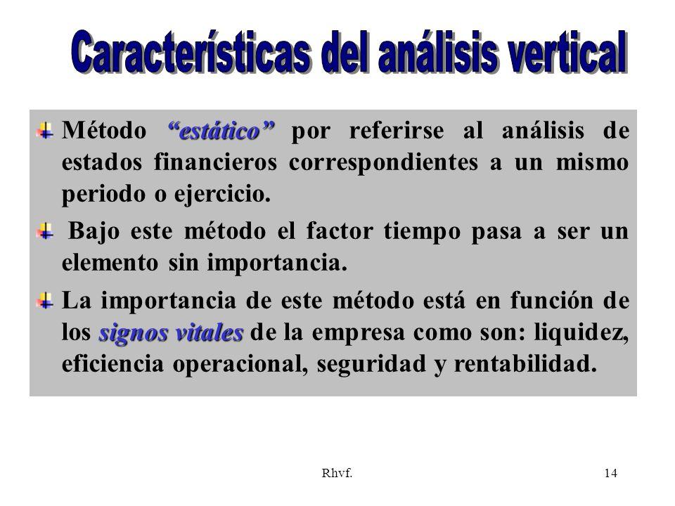 Rhvf.14 estático Método estático por referirse al análisis de estados financieros correspondientes a un mismo periodo o ejercicio. Bajo este método el