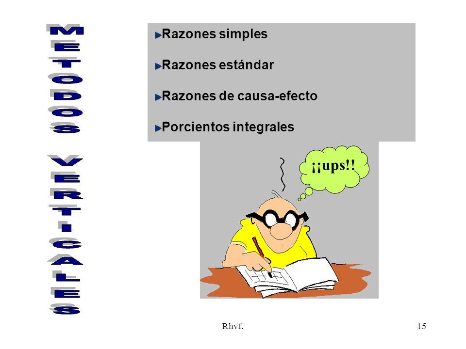 Rhvf.15 Razones simples Razones estándar Razones de causa-efecto Porcientos integrales ¡¡ups!!