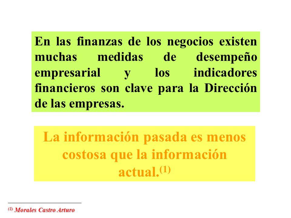 En las finanzas de los negocios existen muchas medidas de desempeño empresarial y los indicadores financieros son clave para la Dirección de las empre
