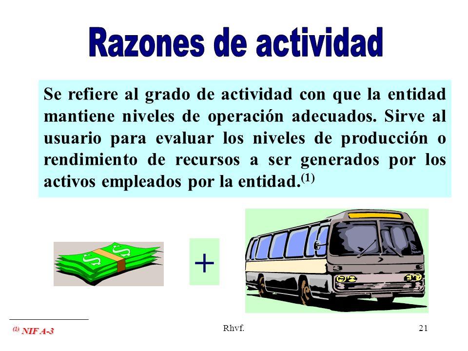 Rhvf.21 Se refiere al grado de actividad con que la entidad mantiene niveles de operación adecuados. Sirve al usuario para evaluar los niveles de prod