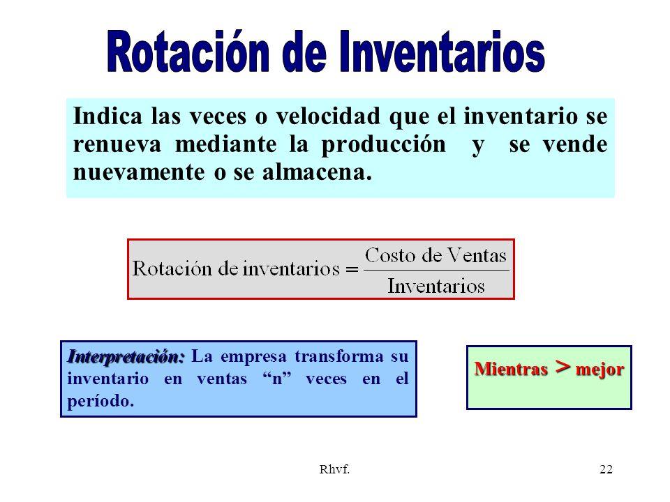 Rhvf.22 Indica las veces o velocidad que el inventario se renueva mediante la producción y se vende nuevamente o se almacena. Interpretación: Interpre