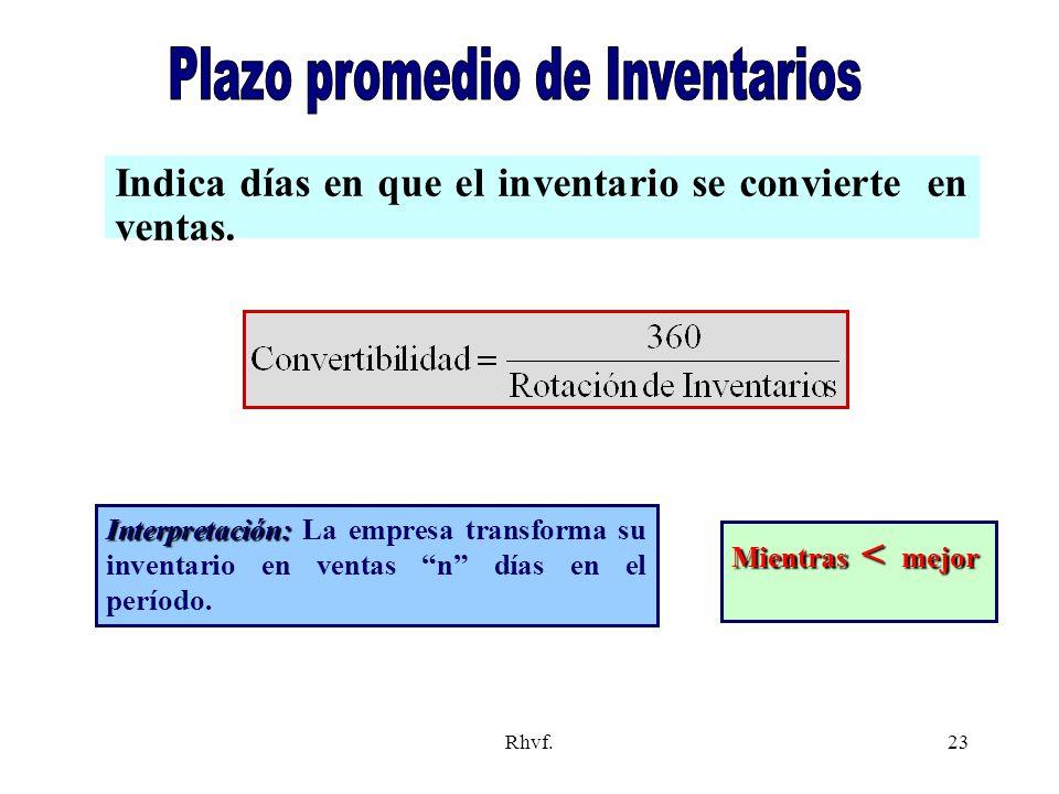 Rhvf.23 Indica días en que el inventario se convierte en ventas. Interpretación: Interpretación: La empresa transforma su inventario en ventas n días