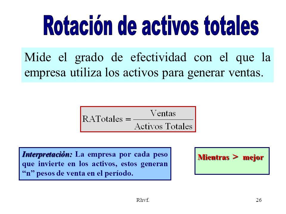 Rhvf.26 Mide el grado de efectividad con el que la empresa utiliza los activos para generar ventas. Interpretación: Interpretación: La empresa por cad