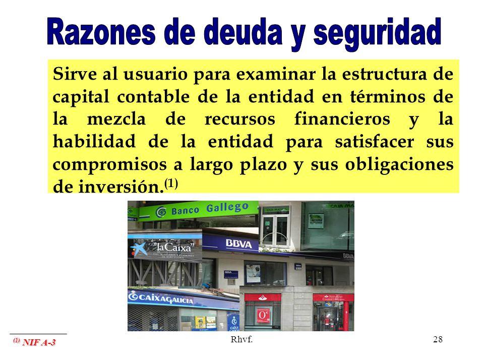 Rhvf.28 Sirve al usuario para examinar la estructura de capital contable de la entidad en términos de la mezcla de recursos financieros y la habilidad