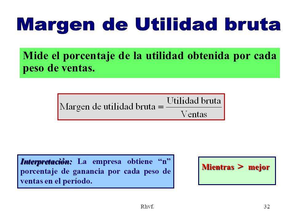 Rhvf.32 Mide el porcentaje de la utilidad obtenida por cada peso de ventas. Interpretación: Interpretación: La empresa obtiene n porcentaje de gananci