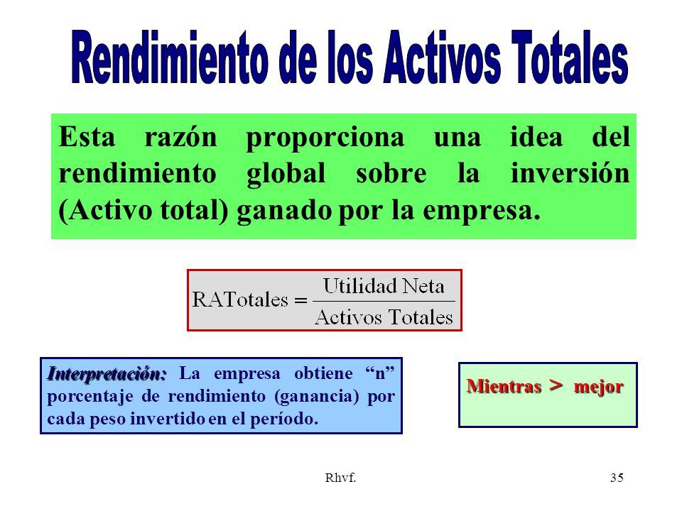 Rhvf.35 Esta razón proporciona una idea del rendimiento global sobre la inversión (Activo total) ganado por la empresa. Mientras > mejor Interpretació