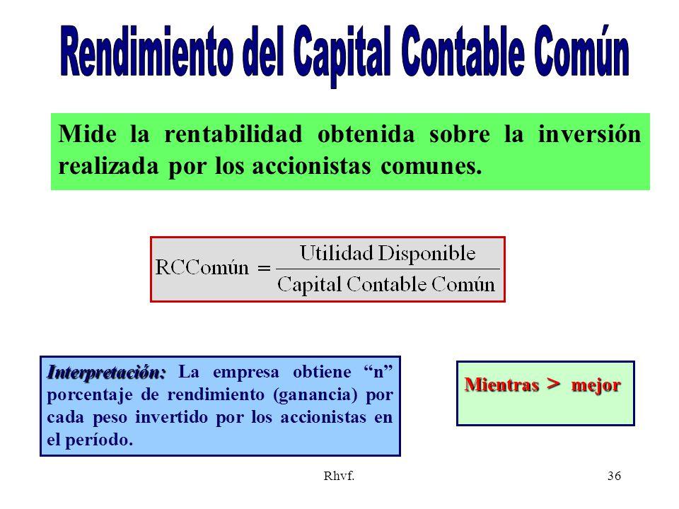 Rhvf.36 Mide la rentabilidad obtenida sobre la inversión realizada por los accionistas comunes. Mientras > mejor Interpretación: Interpretación: La em