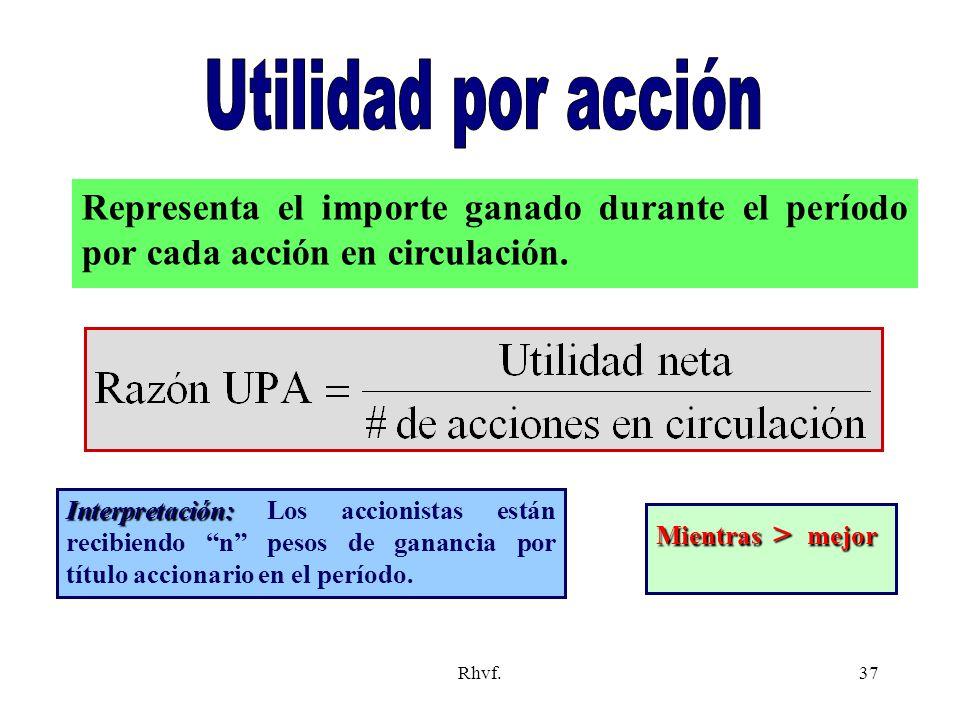 Rhvf.37 Mientras > mejor Interpretación: Interpretación: Los accionistas están recibiendo n pesos de ganancia por título accionario en el período. Rep