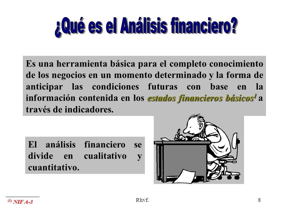 Rhvf.8 estados financieros básicos 1 Es una herramienta básica para el completo conocimiento de los negocios en un momento determinado y la forma de a