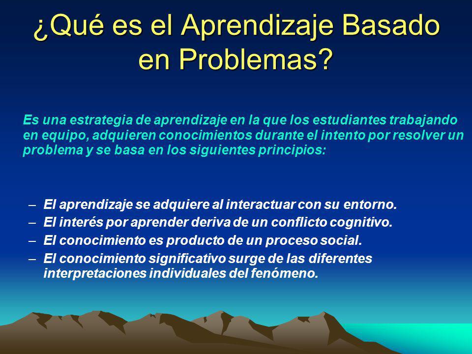 ¿Qué es el Aprendizaje Basado en Problemas.