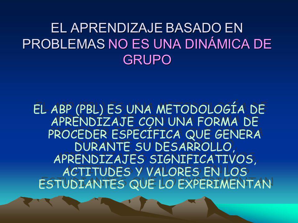 EL APRENDIZAJE BASADO EN PROBLEMAS NO ES UNA DINÁMICA DE GRUPO EL ABP (PBL) ES UNA METODOLOGÍA DE APRENDIZAJE CON UNA FORMA DE PROCEDER ESPECÍFICA QUE GENERA DURANTE SU DESARROLLO, APRENDIZAJES SIGNIFICATIVOS, ACTITUDES Y VALORES EN LOS ESTUDIANTES QUE LO EXPERIMENTAN