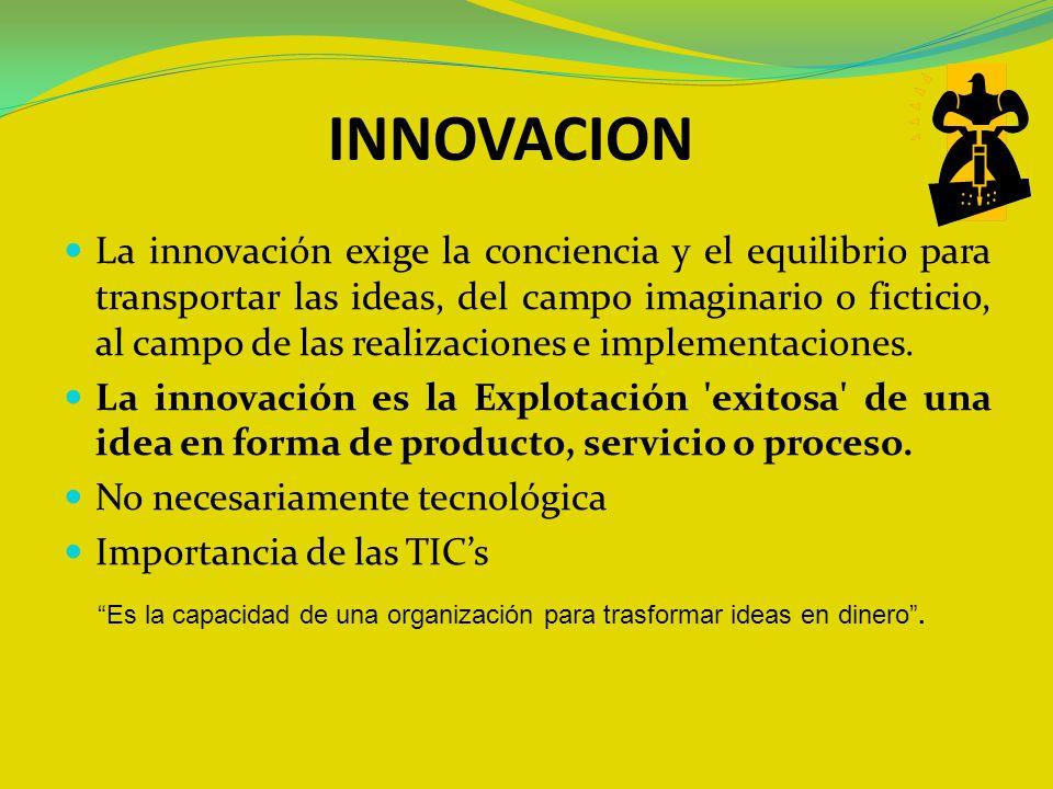 INNOVACION La innovación exige la conciencia y el equilibrio para transportar las ideas, del campo imaginario o ficticio, al campo de las realizacione