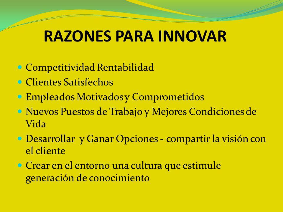 RAZONES PARA INNOVAR Competitividad Rentabilidad Clientes Satisfechos Empleados Motivados y Comprometidos Nuevos Puestos de Trabajo y Mejores Condicio