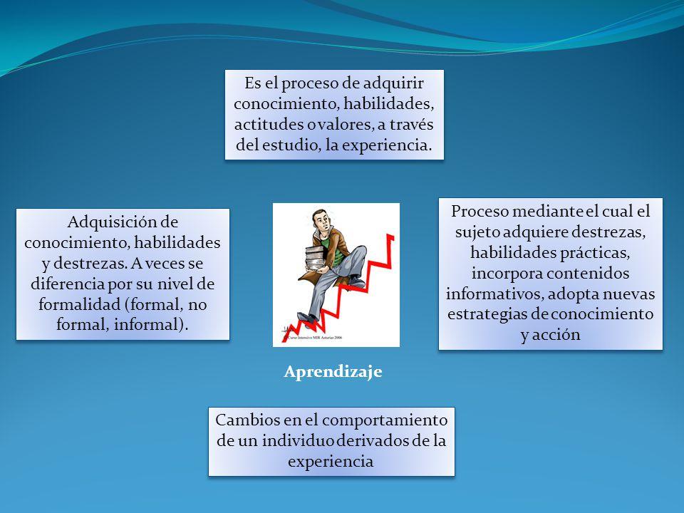 Es el proceso de adquirir conocimiento, habilidades, actitudes o valores, a través del estudio, la experiencia.