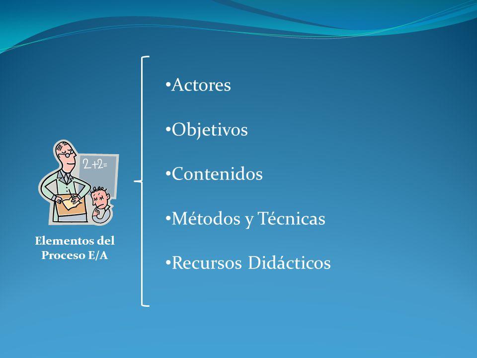 Elementos del Proceso E/A Actores Objetivos Contenidos Métodos y Técnicas Recursos Didácticos