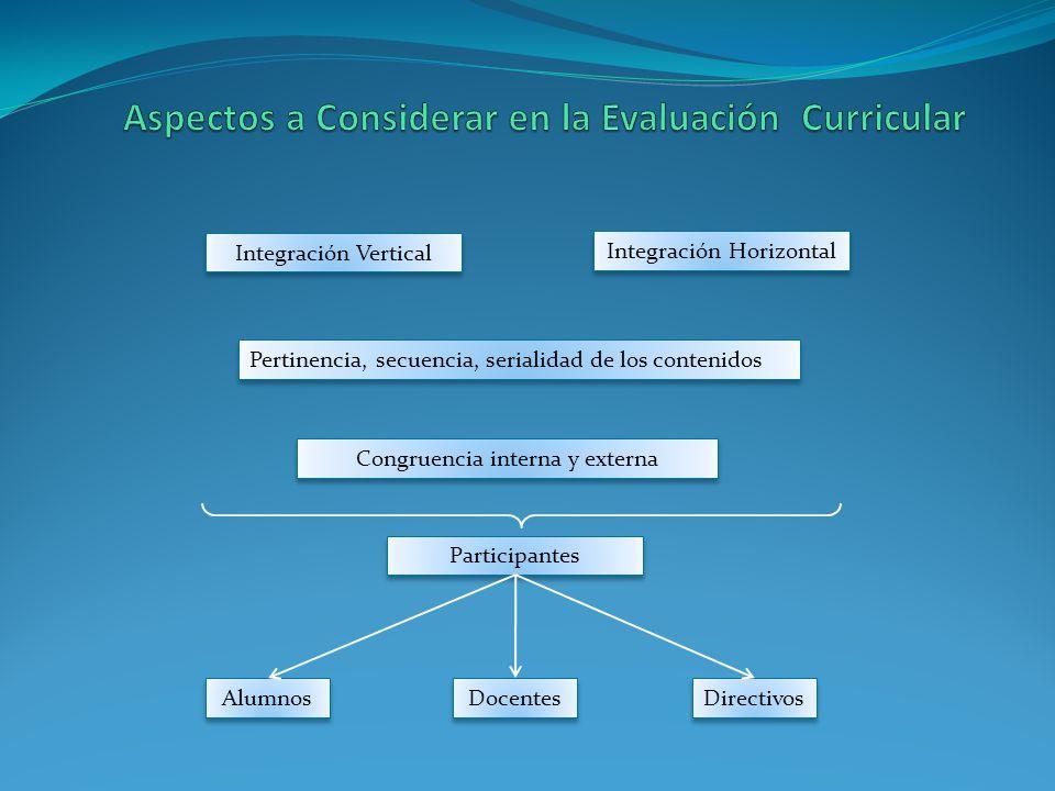 Integración Vertical Integración Horizontal Pertinencia, secuencia, serialidad de los contenidos Congruencia interna y externa Participantes Alumnos Docentes Directivos