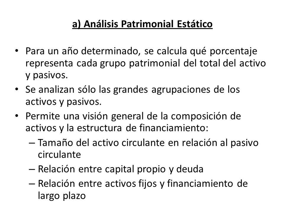 a) Análisis Patrimonial Estático Para un año determinado, se calcula qué porcentaje representa cada grupo patrimonial del total del activo y pasivos.