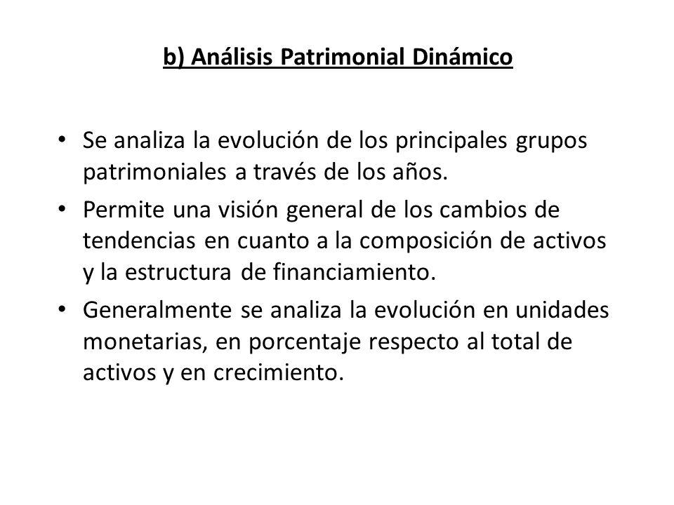 b) Análisis Patrimonial Dinámico Se analiza la evolución de los principales grupos patrimoniales a través de los años. Permite una visión general de l
