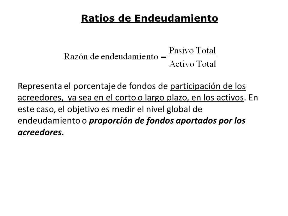 Ratios de Endeudamiento Representa el porcentaje de fondos de participación de los acreedores, ya sea en el corto o largo plazo, en los activos. En es