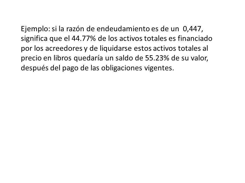 Ejemplo: si la razón de endeudamiento es de un 0,447, significa que el 44.77% de los activos totales es financiado por los acreedores y de liquidarse