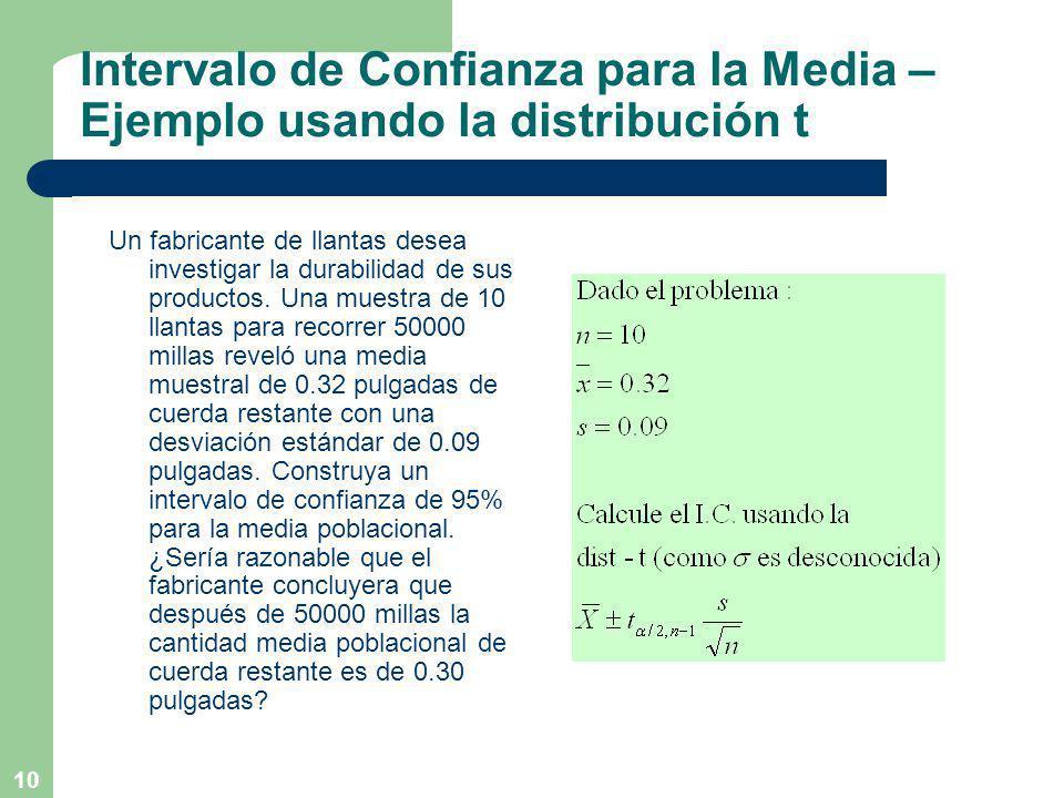 10 Intervalo de Confianza para la Media – Ejemplo usando la distribución t Un fabricante de llantas desea investigar la durabilidad de sus productos.