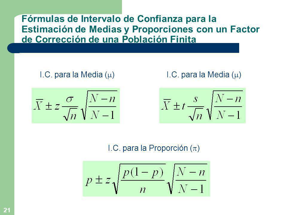 21 Fórmulas de Intervalo de Confianza para la Estimación de Medias y Proporciones con un Factor de Corrección de una Población Finita I.C.