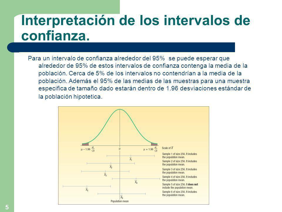 5 Interpretación de los intervalos de confianza.